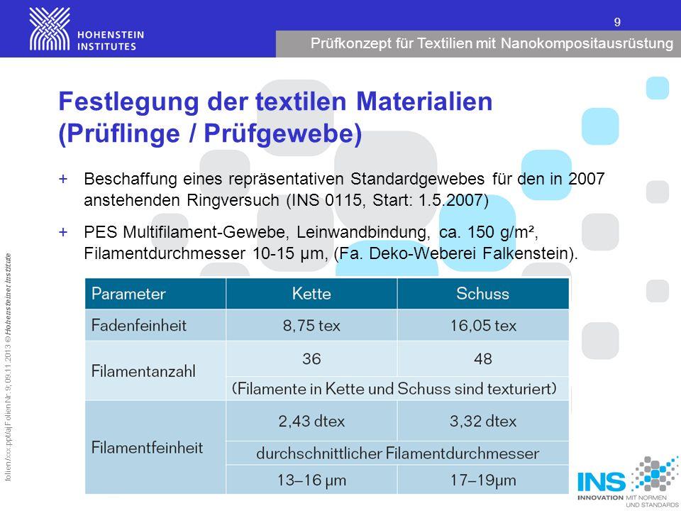 Festlegung der textilen Materialien (Prüflinge / Prüfgewebe)