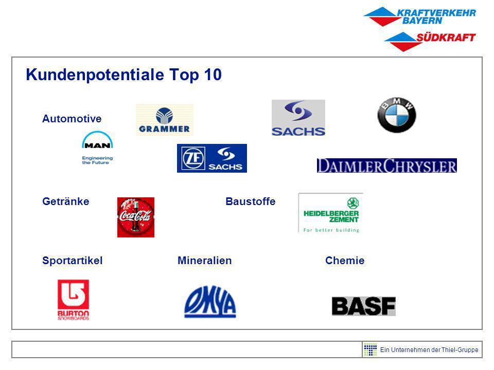 Kundenpotentiale Top 10 Automotive Getränke Baustoffe