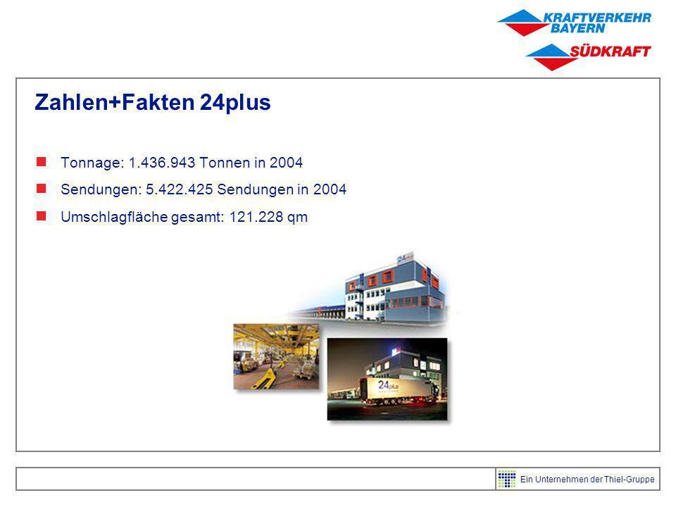 Zahlen+Fakten 24plus Tonnage: 1.436.943 Tonnen in 2004