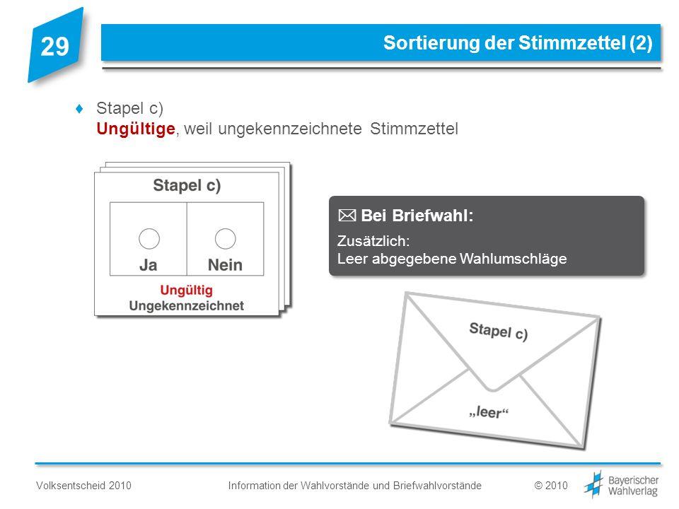 Sortierung der Stimmzettel (2)