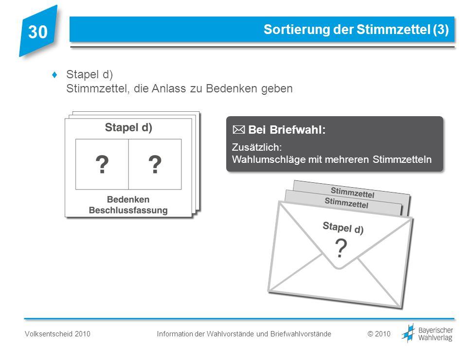 Sortierung der Stimmzettel (3)
