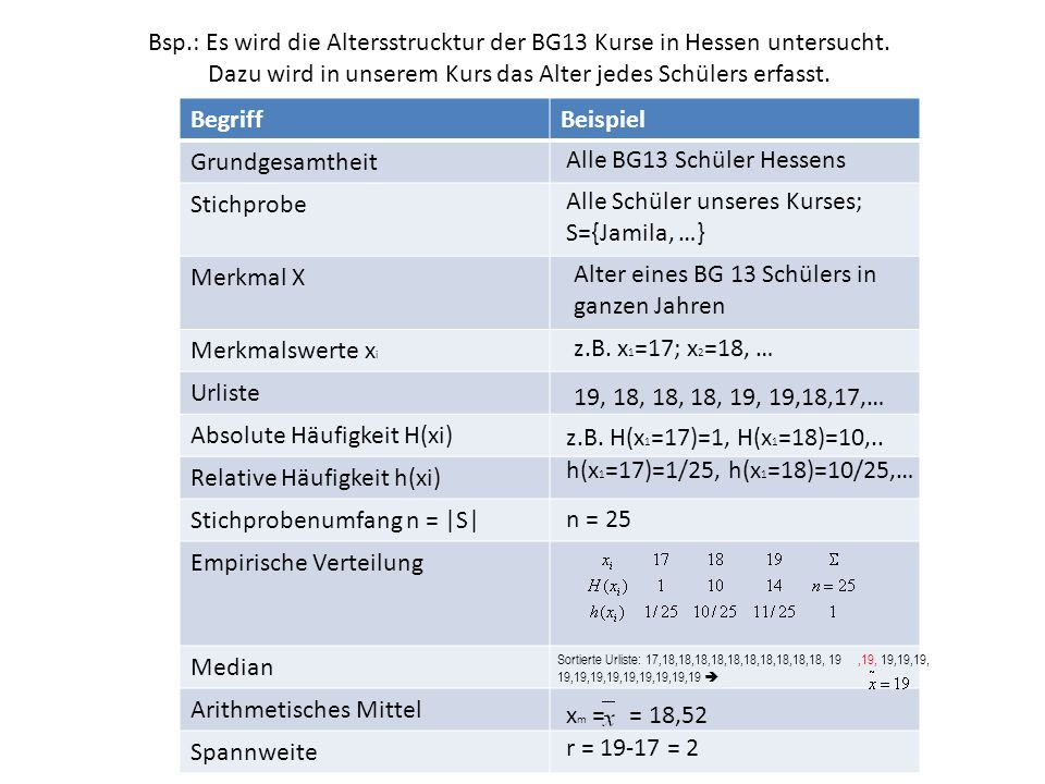 Absolute Häufigkeit H(xi) Relative Häufigkeit h(xi)