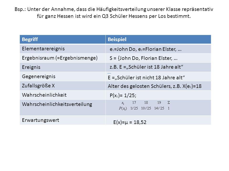 Bsp.: Unter der Annahme, dass die Häufigkeitsverteilung unserer Klasse repräsentativ für ganz Hessen ist wird ein Q3 Schüler Hessens per Los bestimmt.