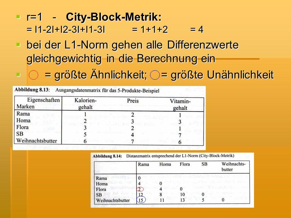 r=1 - City-Block-Metrik: = I1-2I+I2-3I+I1-3I = 1+1+2 = 4