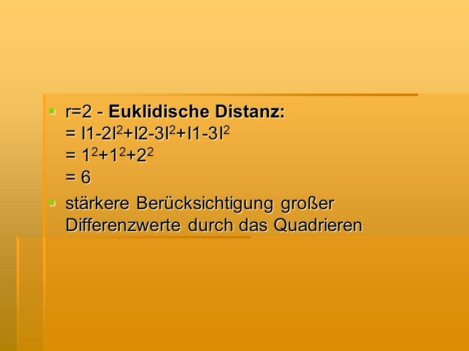 r=2 - Euklidische Distanz: = I1-2I2+I2-3I2+I1-3I2 = 12+12+22 = 6