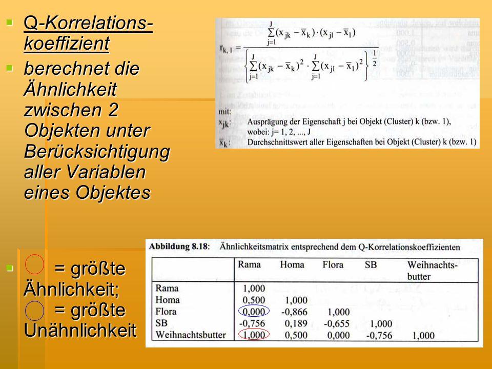 Q-Korrelations-koeffizient