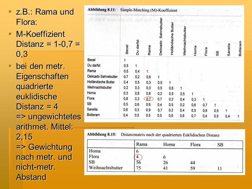 z.B.: Rama und Flora: M-Koeffizient Distanz = 1-0,7 = 0,3.
