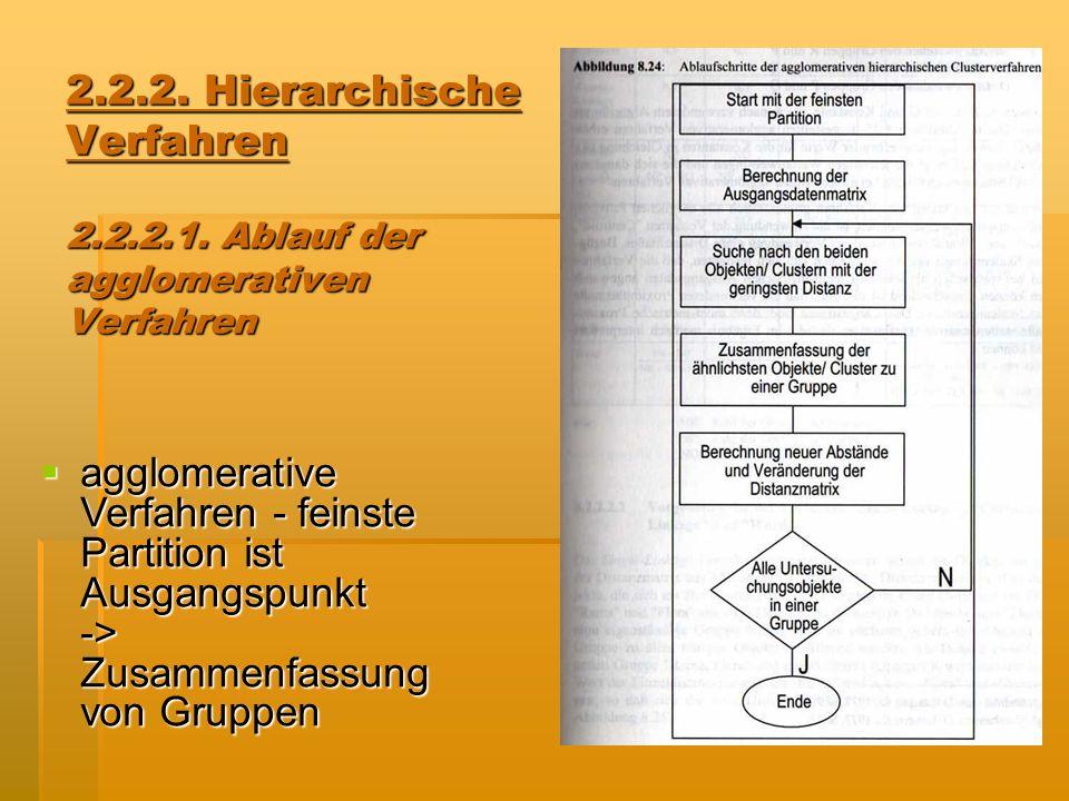 2. 2. 2. Hierarchische Verfahren 2. 2. 2. 1