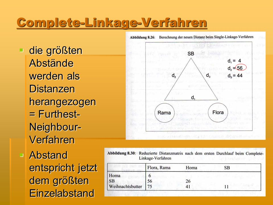 Complete-Linkage-Verfahren