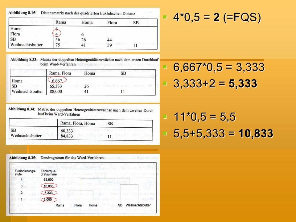 4*0,5 = 2 (=FQS) 6,667*0,5 = 3,333 3,333+2 = 5,333 11*0,5 = 5,5 5,5+5,333 = 10,833