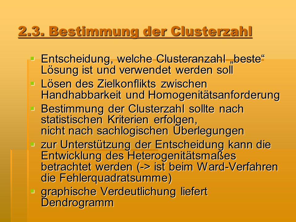 2.3. Bestimmung der Clusterzahl