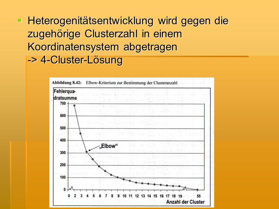 Heterogenitätsentwicklung wird gegen die zugehörige Clusterzahl in einem Koordinatensystem abgetragen -> 4-Cluster-Lösung