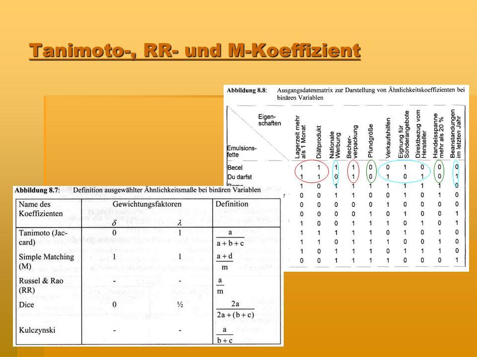 Tanimoto-, RR- und M-Koeffizient