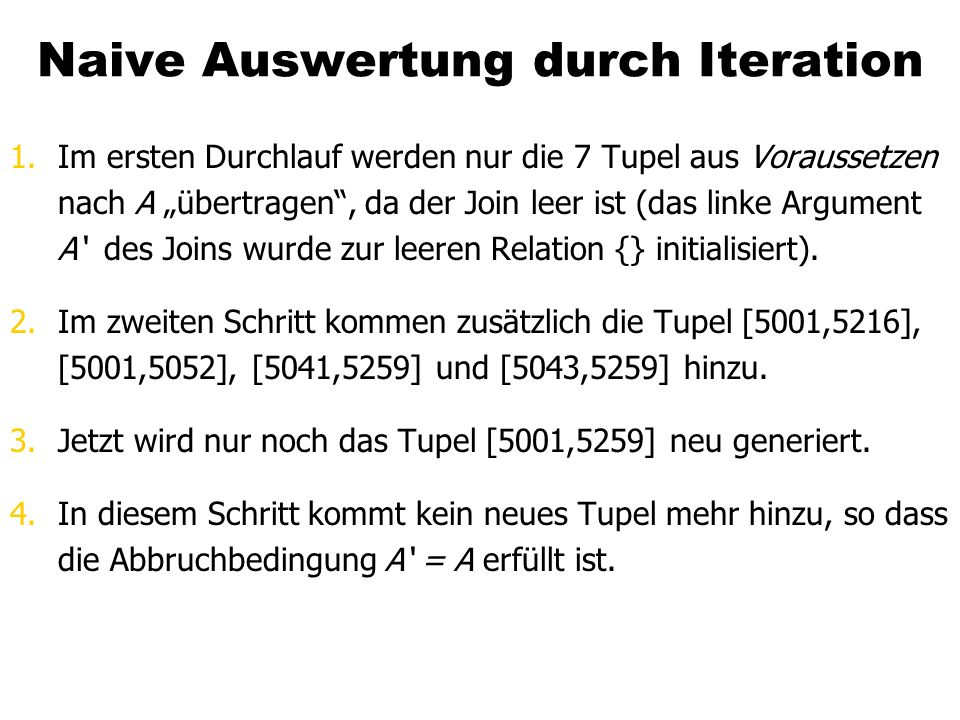 Naive Auswertung durch Iteration