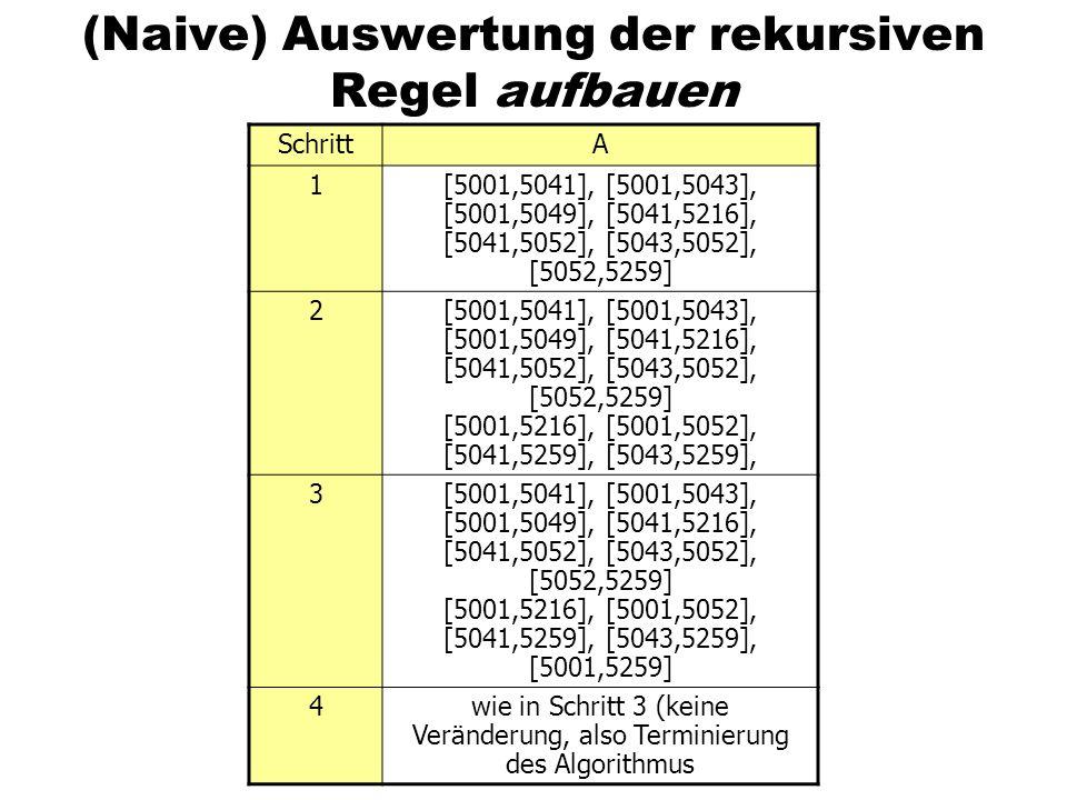 (Naive) Auswertung der rekursiven Regel aufbauen