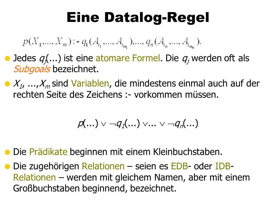 Eine Datalog-Regel Jedes qj(...) ist eine atomare Formel. Die qj werden oft als Subgoals bezeichnet.