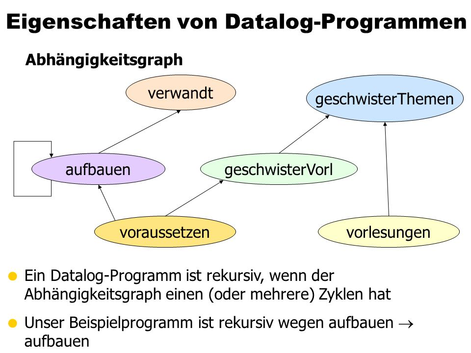 Eigenschaften von Datalog-Programmen