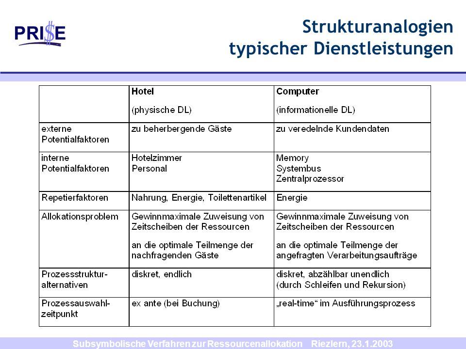 Strukturanalogien typischer Dienstleistungen