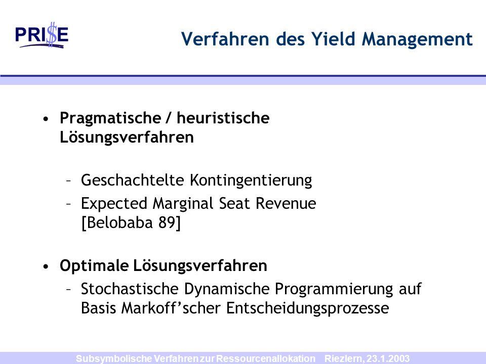 Verfahren des Yield Management