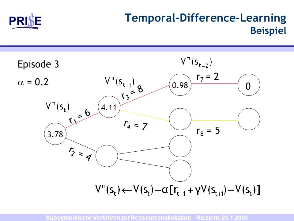Temporal-Difference-Learning Beispiel