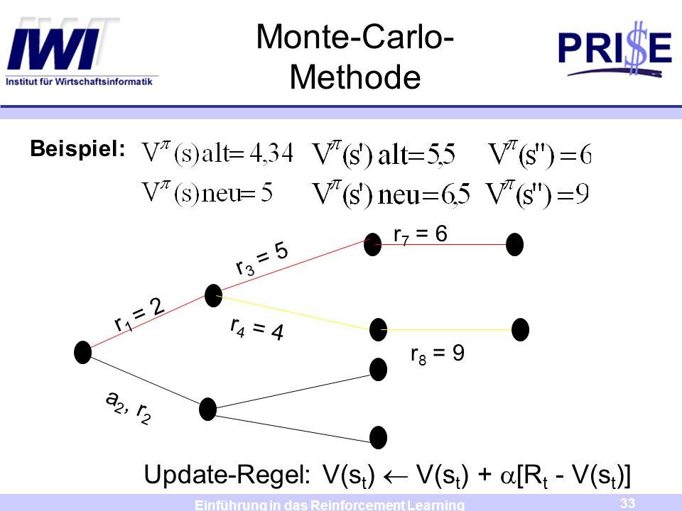 Einführung in das Reinforcement Learning