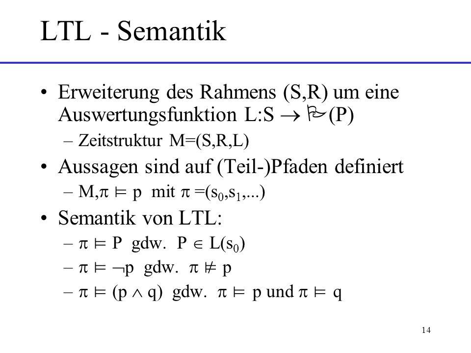 LTL - Semantik Erweiterung des Rahmens (S,R) um eine Auswertungsfunktion L:S  (P) Zeitstruktur M=(S,R,L)