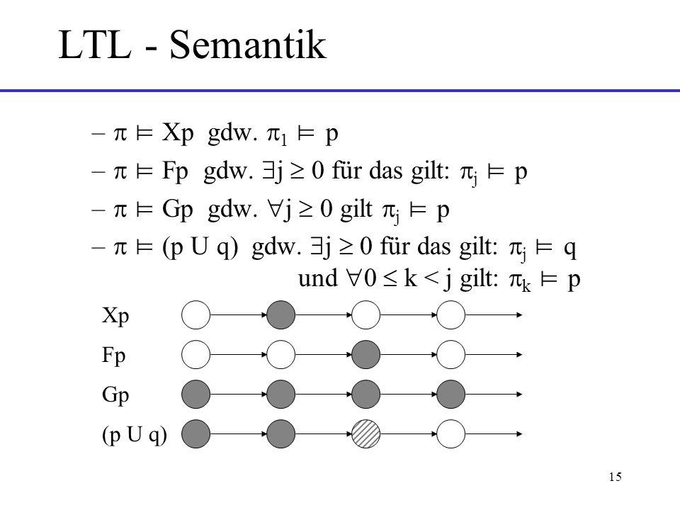 LTL - Semantik  ⊨ Xp gdw. 1 ⊨ p