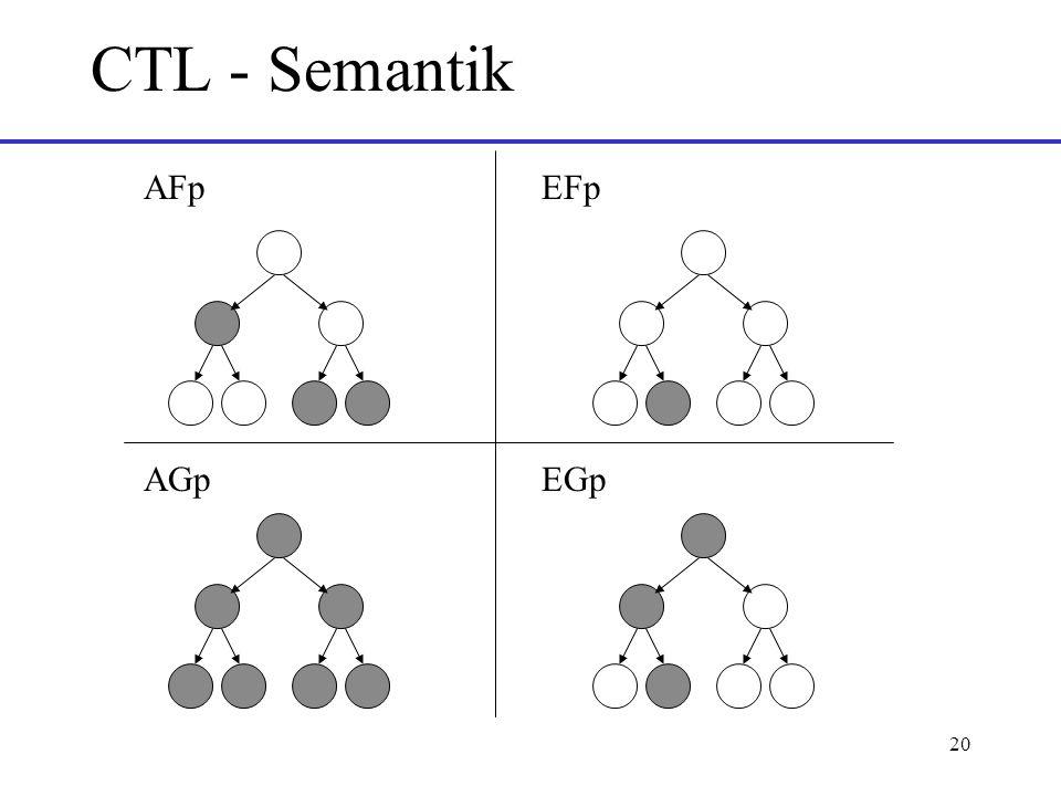 CTL - Semantik AFp EFp AGp EGp