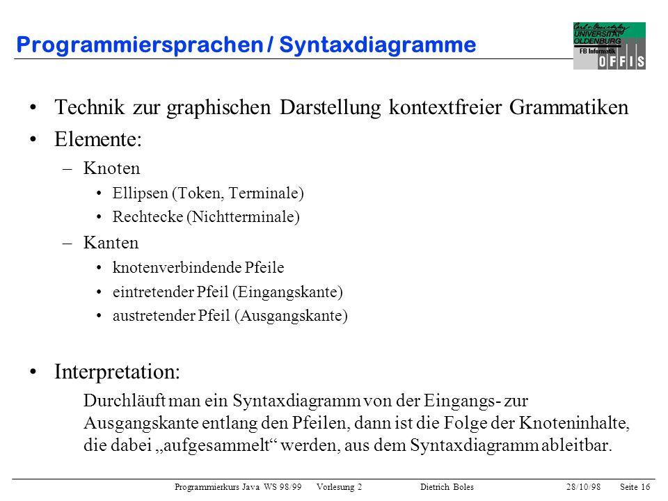 Programmiersprachen / Syntaxdiagramme