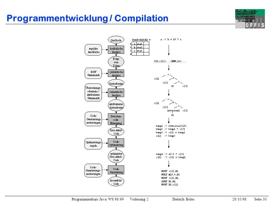 Programmentwicklung / Compilation