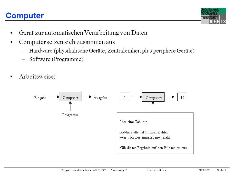 Computer Gerät zur automatischen Verarbeitung von Daten