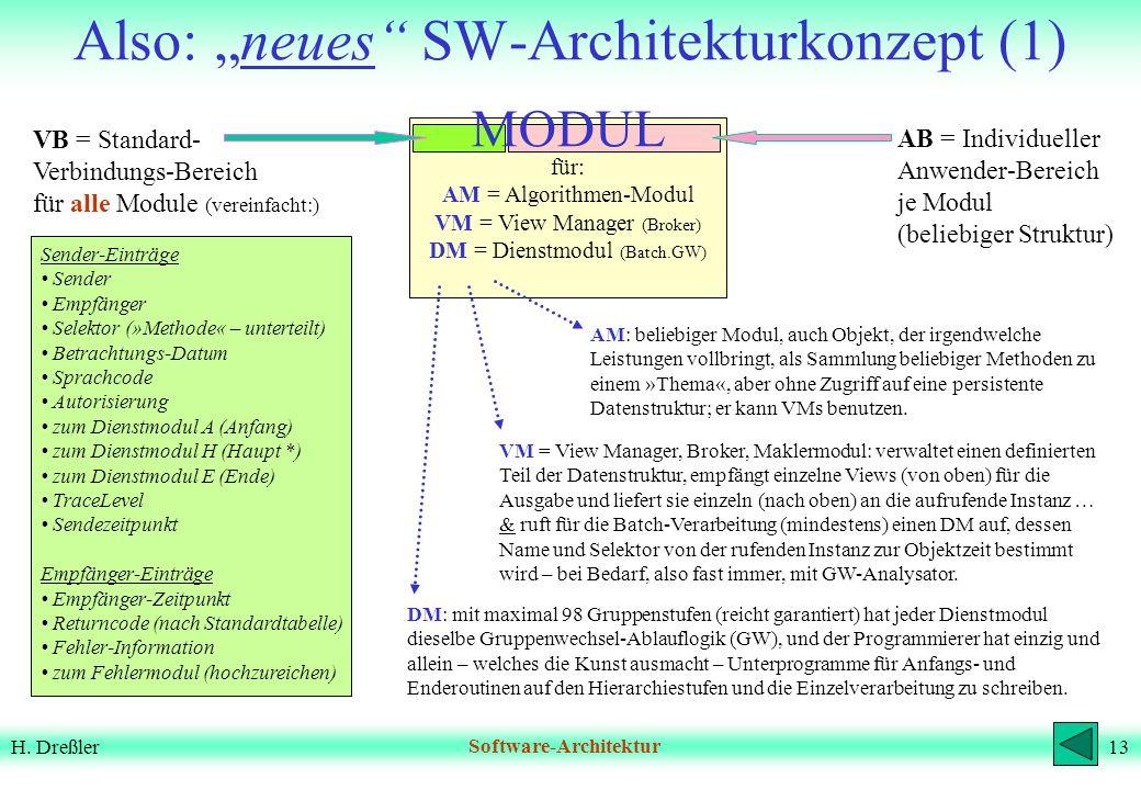 """Also: """"neues SW-Architekturkonzept (1)"""