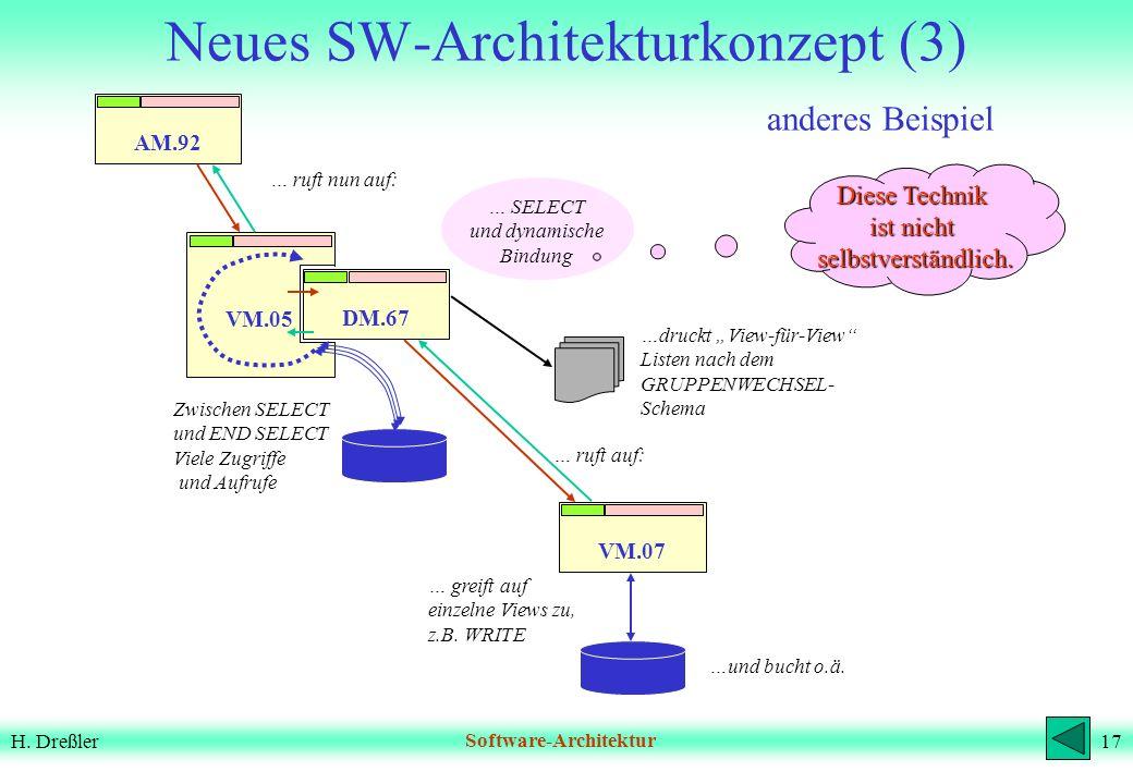 Neues SW-Architekturkonzept (3) anderes Beispiel