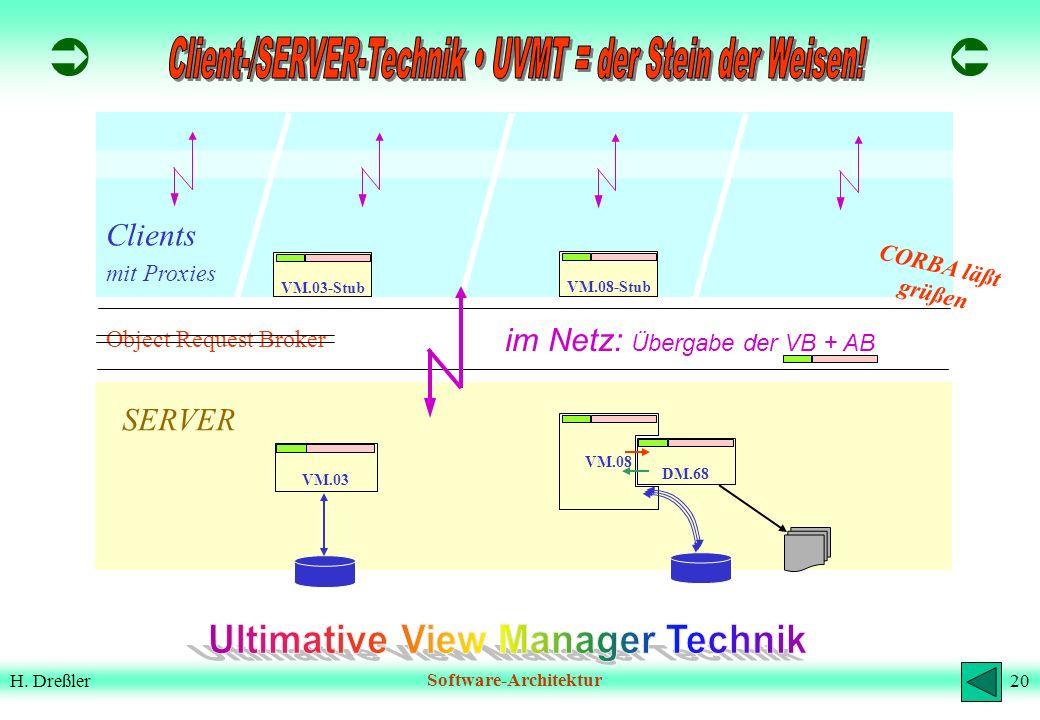   Client-/SERVER-Technik • UVMT = der Stein der Weisen!