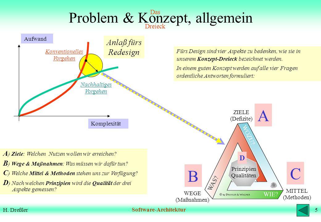 Problem & Konzept, allgemein