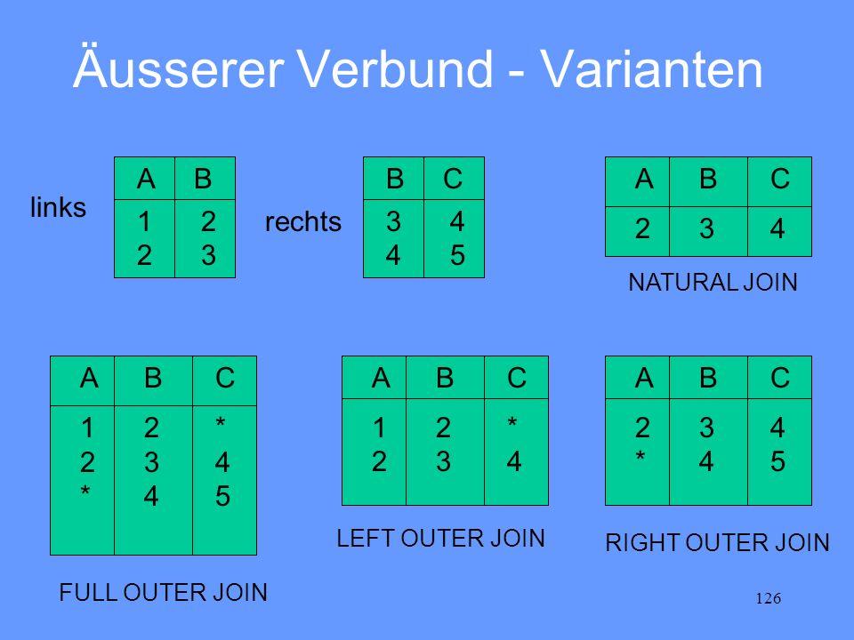 Äusserer Verbund - Varianten