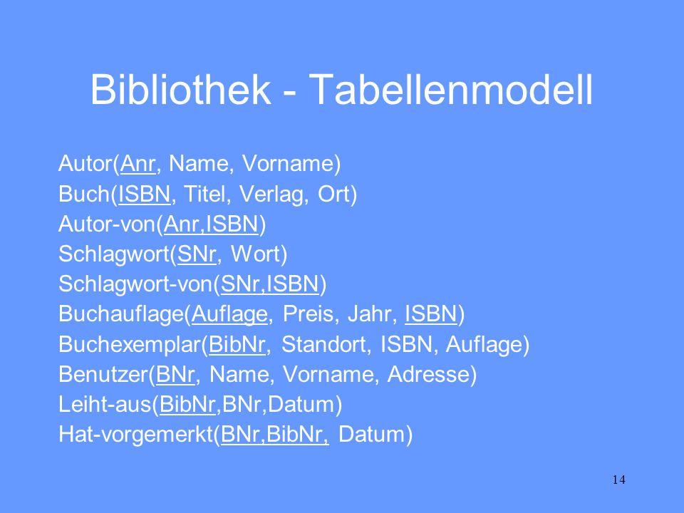 Bibliothek - Tabellenmodell