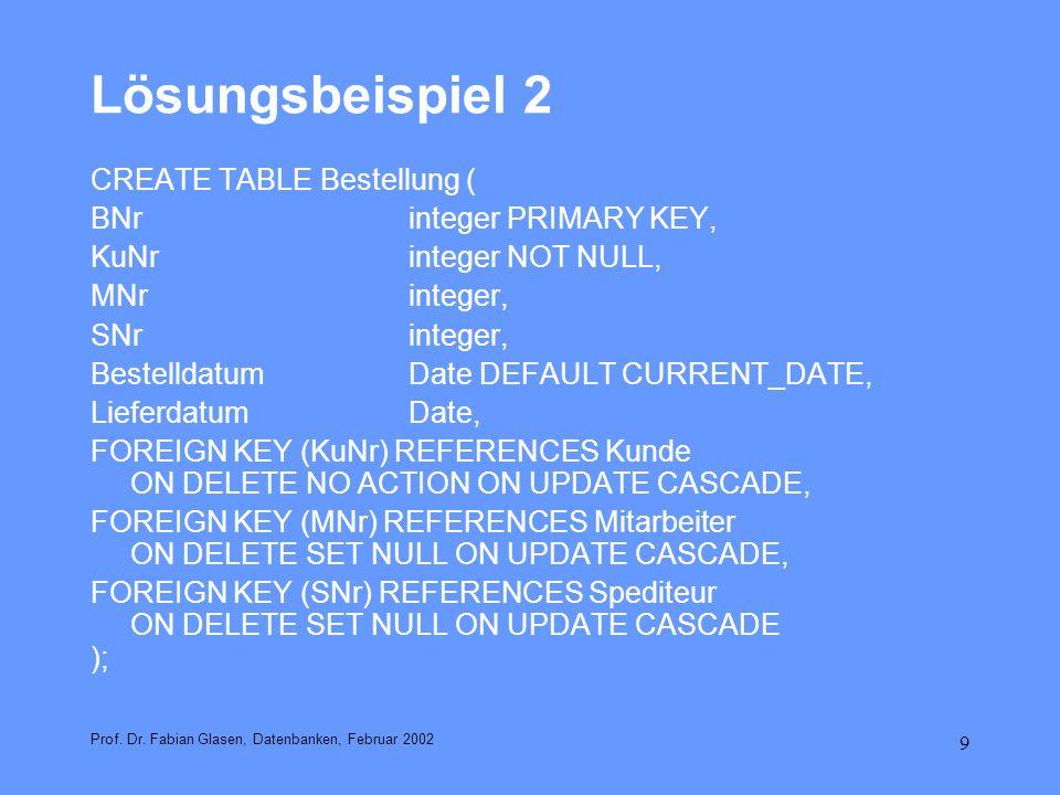 Lösungsbeispiel 2 CREATE TABLE Bestellung ( BNr integer PRIMARY KEY,