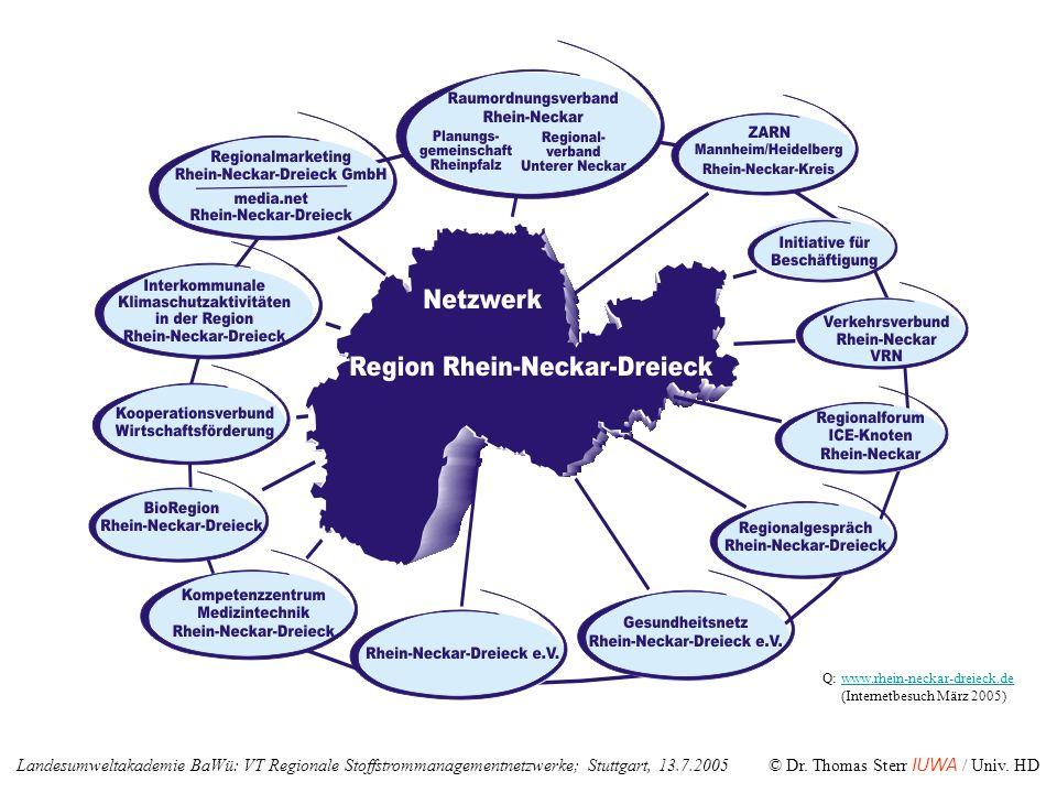 Q: www.rhein-neckar-dreieck.de (Internetbesuch März 2005)