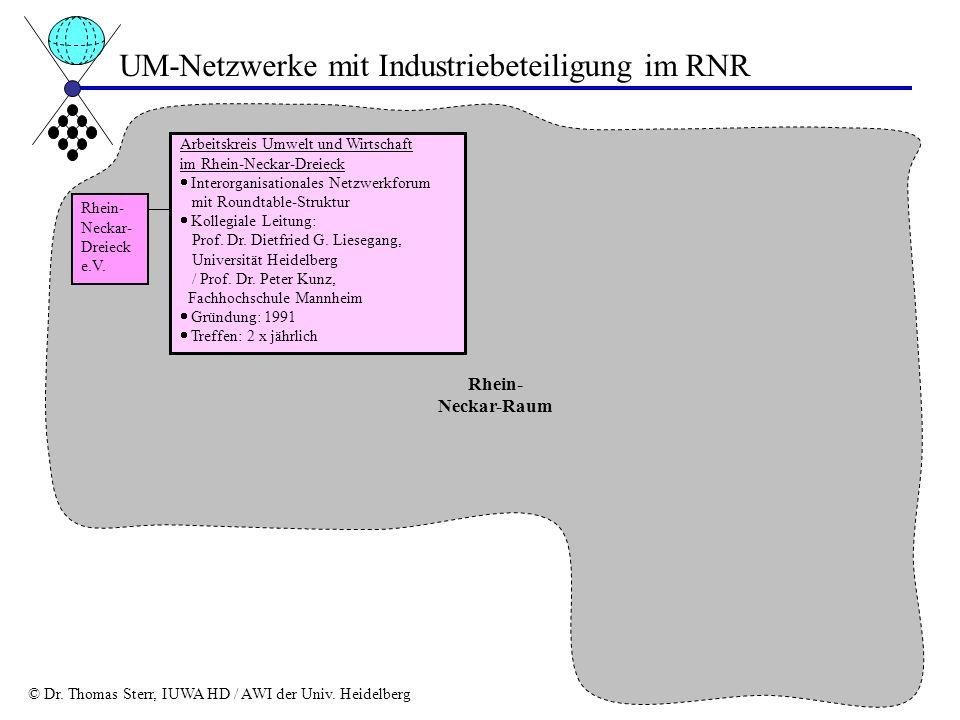 UM-Netzwerke mit Industriebeteiligung im RNR