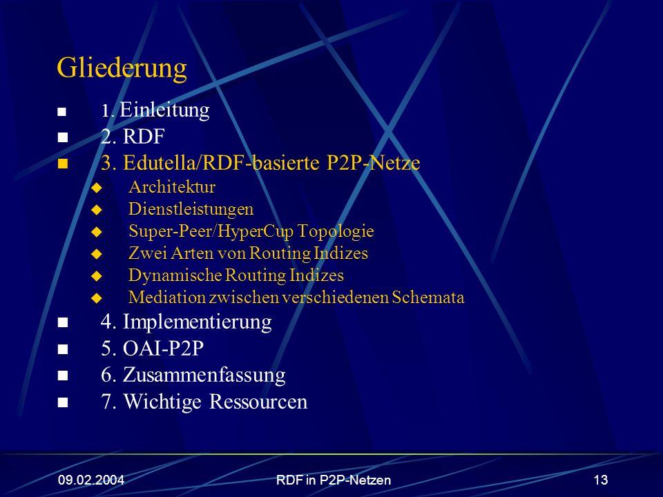 Gliederung 2. RDF 3. Edutella/RDF-basierte P2P-Netze