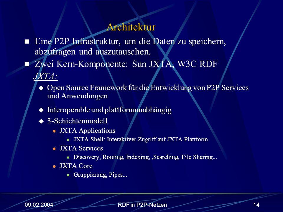 Architektur Eine P2P Infrastruktur, um die Daten zu speichern, abzufragen und auszutauschen. Zwei Kern-Komponente: Sun JXTA; W3C RDF.
