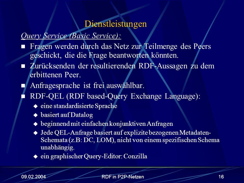 Dienstleistungen Query Service (Basic Service):