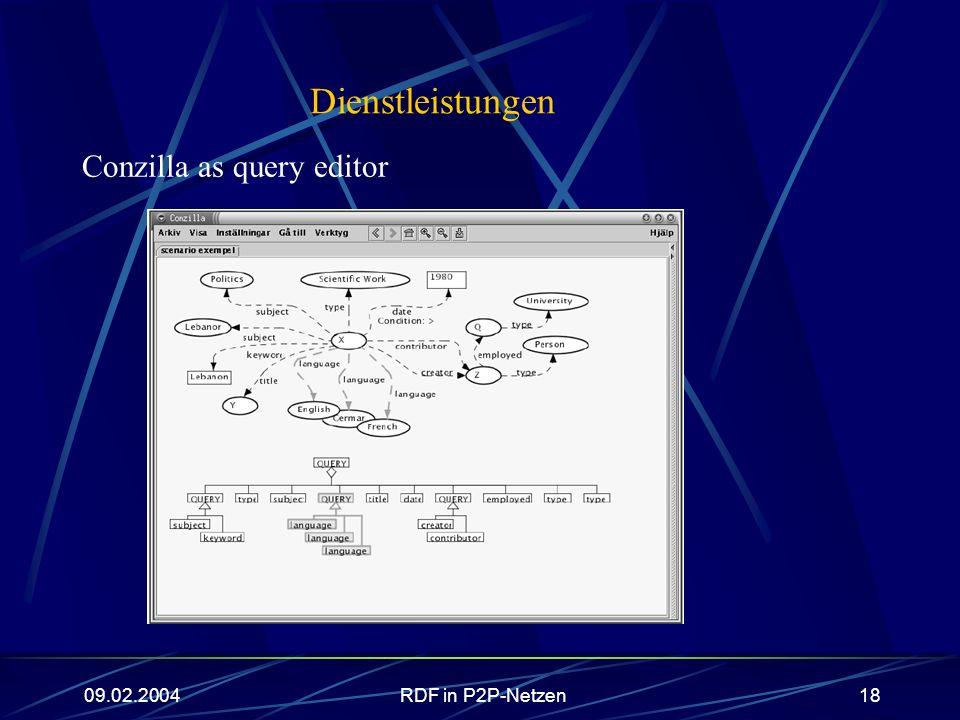 Dienstleistungen Conzilla as query editor 09.02.2004 RDF in P2P-Netzen