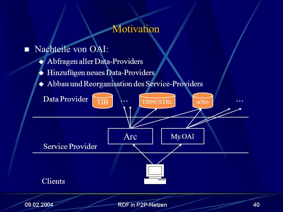 Motivation Data Provider ... ... Service Provider Nachteile von OAI: