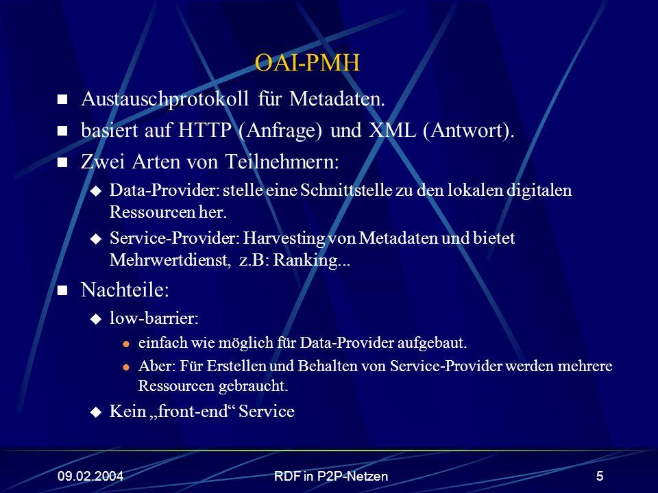 OAI-PMH Austauschprotokoll für Metadaten.