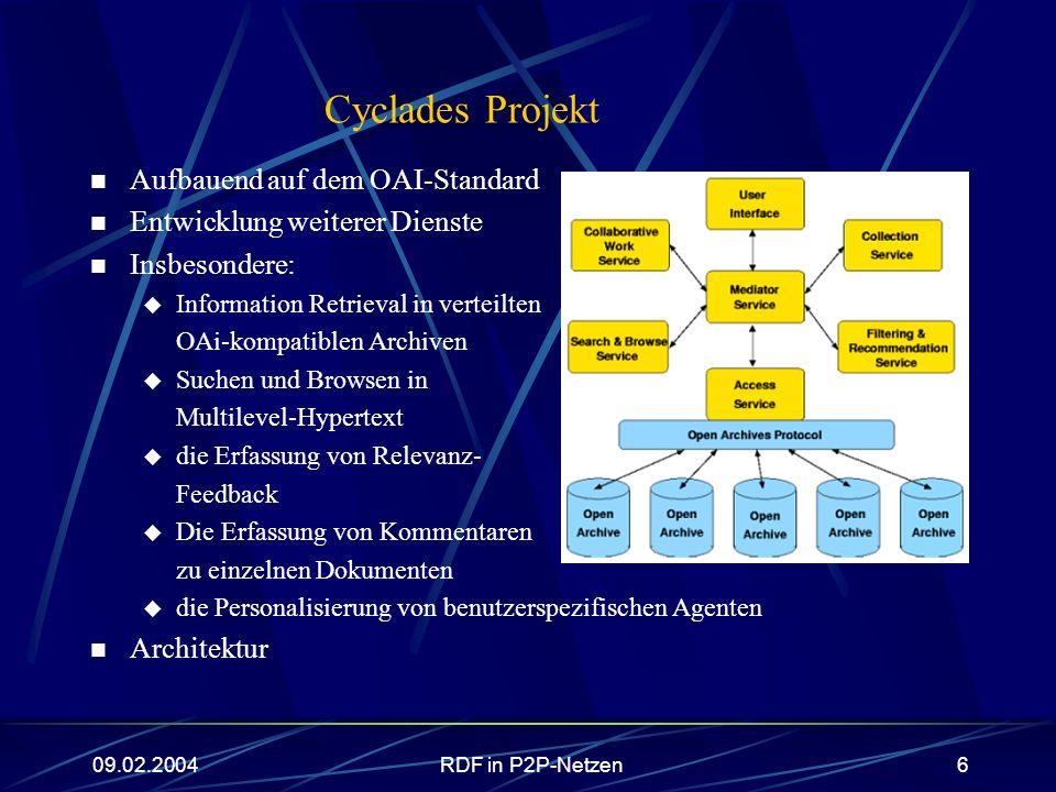 Cyclades Projekt Aufbauend auf dem OAI-Standard