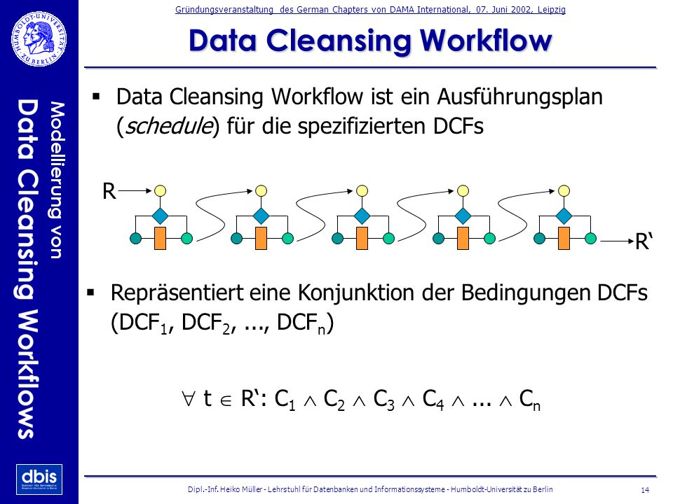 Data Cleansing Workflow