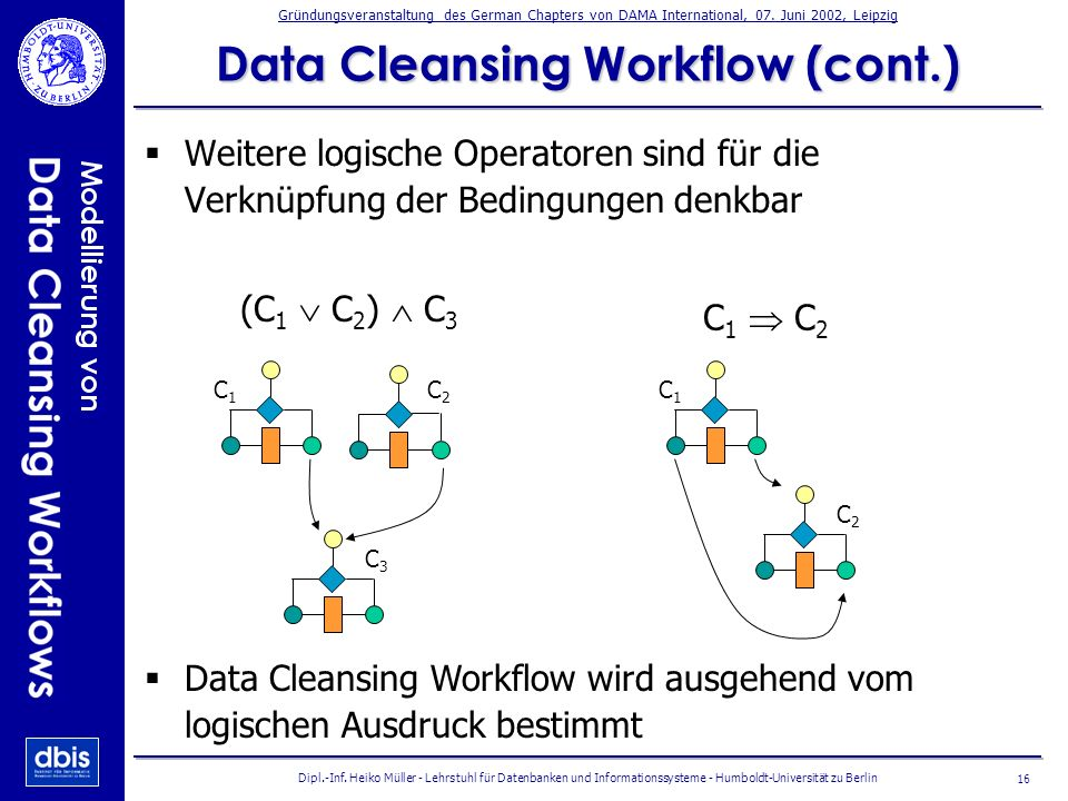 Data Cleansing Workflow (cont.)