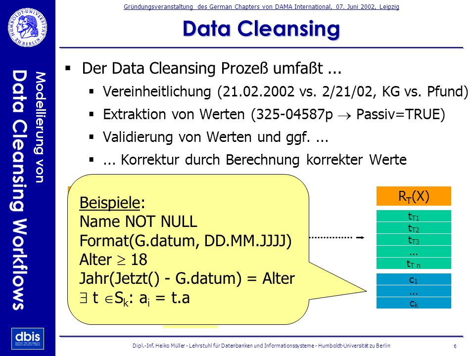 Data Cleansing Der Data Cleansing Prozeß umfaßt ... Beispiele: